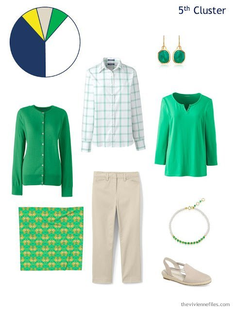 a spring wardrobe cluster in khaki and bright green