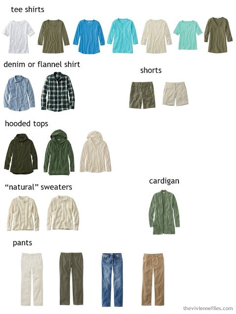 a casual wardrobe in olive, beige and shades of blue and green sorted by type of garment