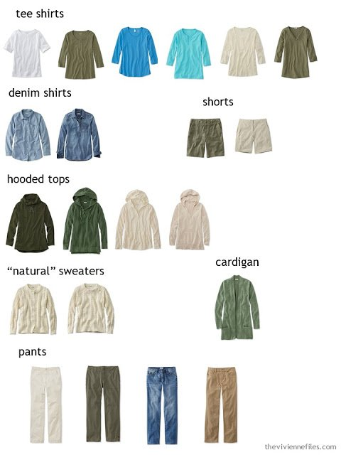 casual wardrobe sorted by category of clothing