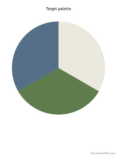 neutral color palette of denim, natural and olive