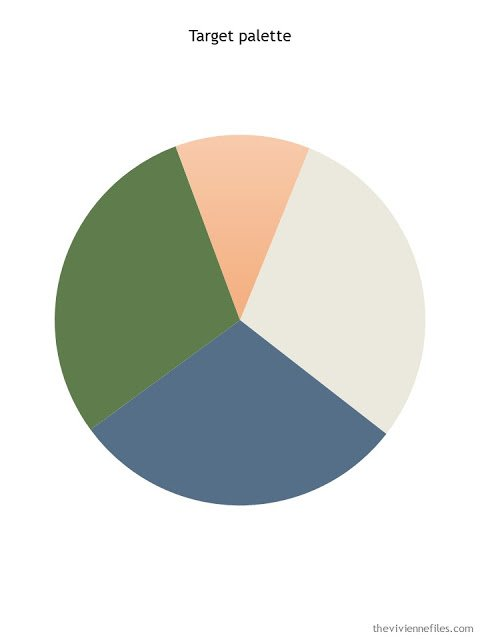 color palette of olive, natural, denim blue and apricot/rust