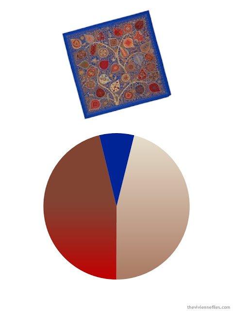 Hermes Arbre de Vie with color palette
