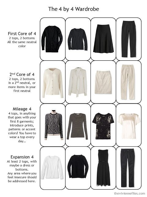 4 by 4 Wardrobe in black and beige