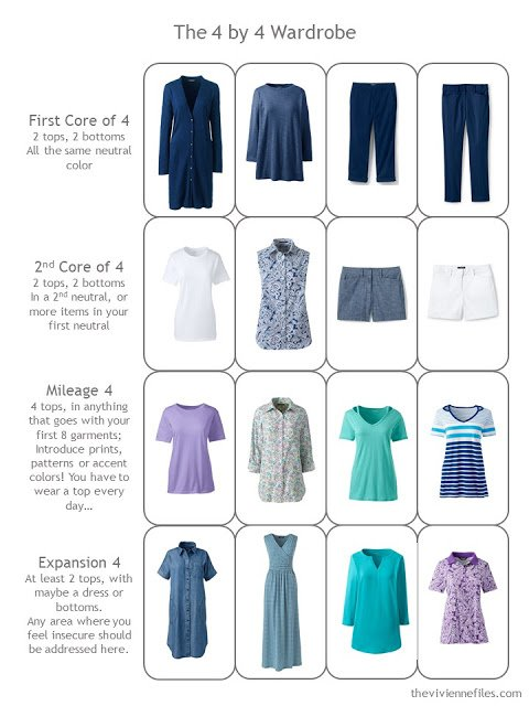 4 by 4 Travel Capsule Wardrobe in navy and white with teal and lavender accents