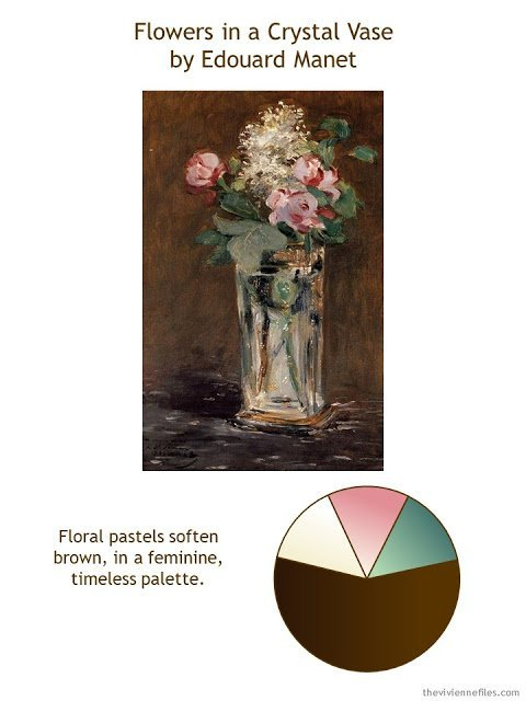 Flowers in a Crystal Vase by Manet with style guidelines and color palette