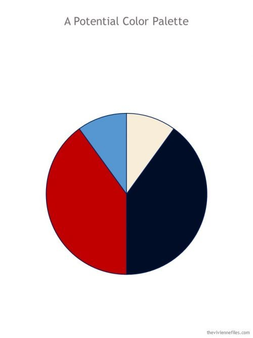Wardrobe color palette in navy, red, royal blue and ivory