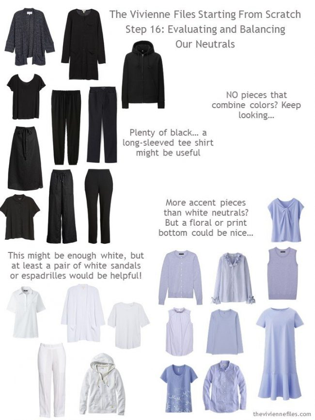 capsule wardrobe arranged by color