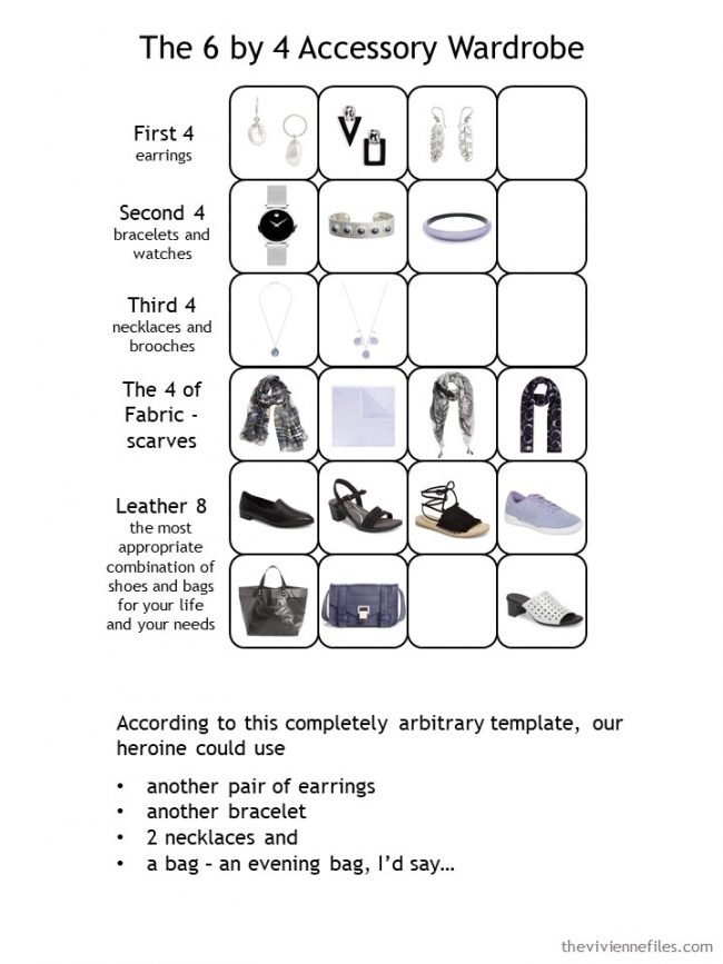 Planning for accessory shopping using a 6 by 4 Accessory Template