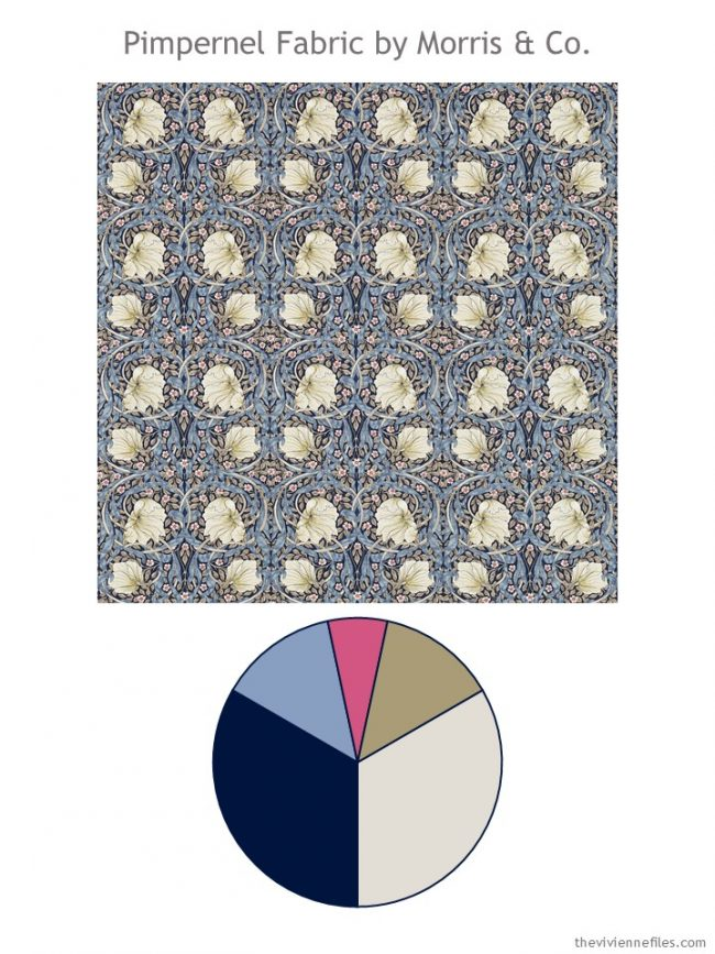Pimpernel fabric by Morris & co with color palette