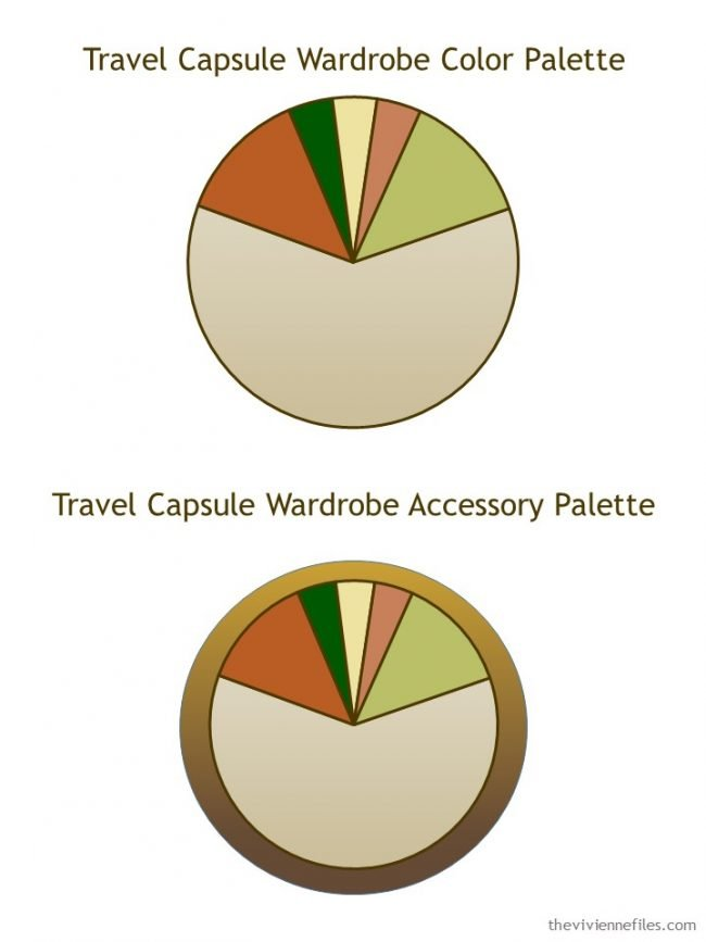 1. wardrobe color palette and accessories color palette