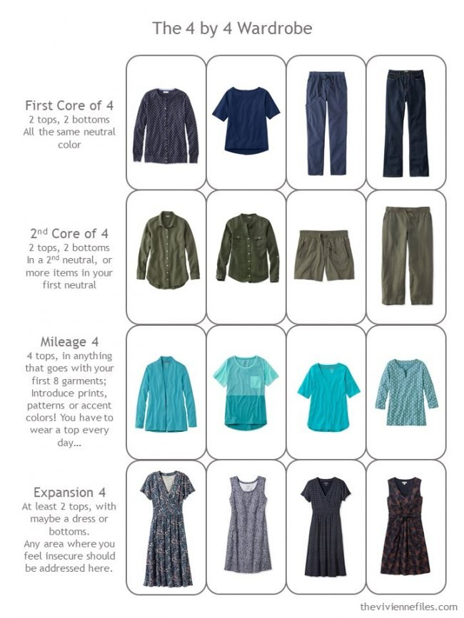 6. 4 by 4 Wardrobe in navy, olive and turquoise