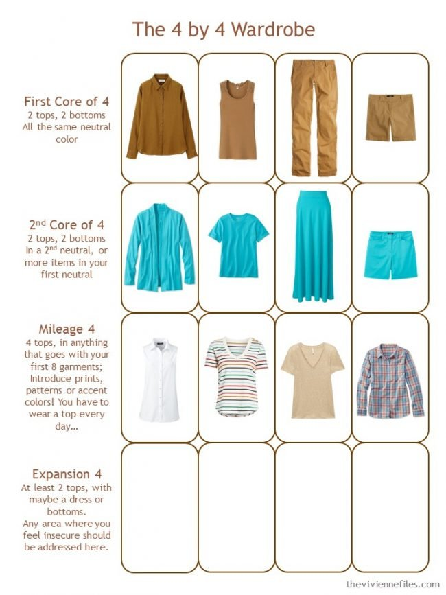 7. Step 3 of a 4 by 4 Wardrobe