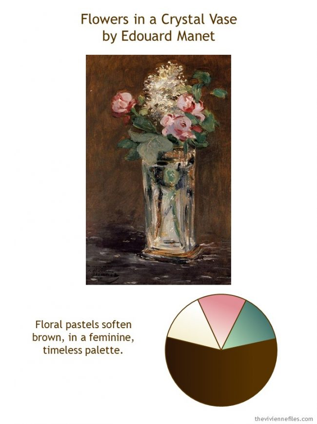 1. Flowers in a Crystal Vase by Manet with style guidelines and color palette