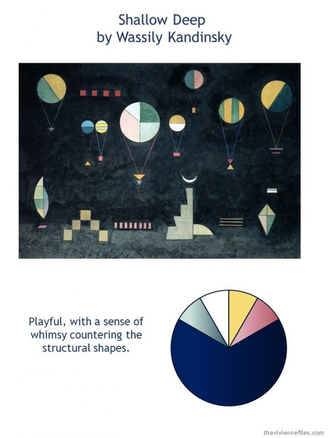 1. Shallow Deep by Kandinsky with style guidelines and color palette