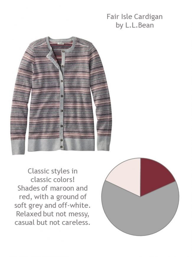 2. Fair Isle cardigan with style guidelines and color palette