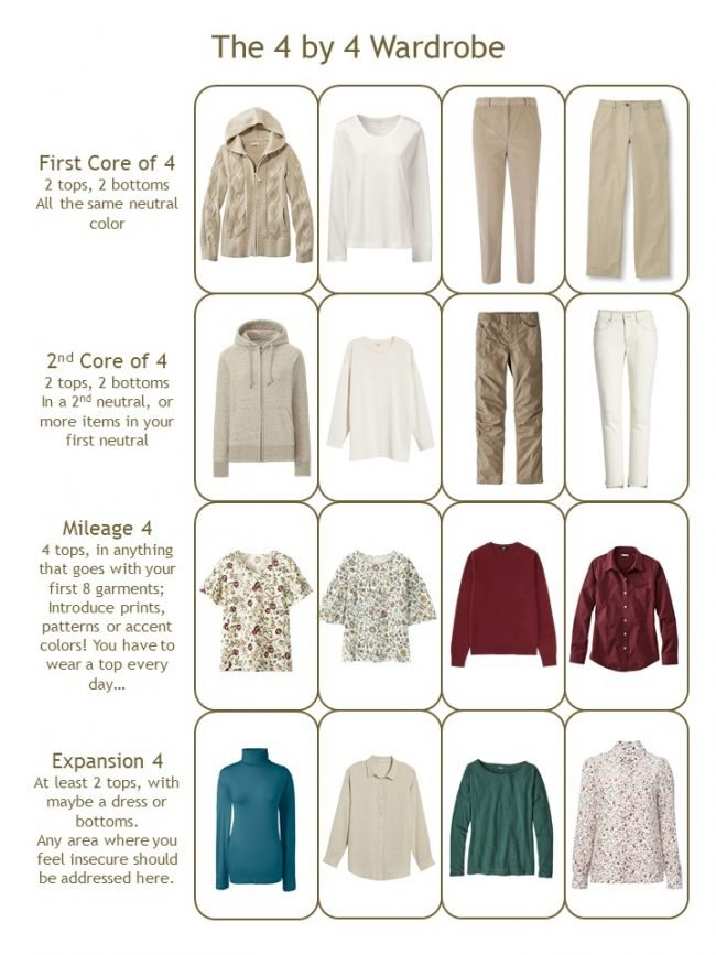 6. a 4 by 4 Wardrobe in beige with accents of wine, teal and forest