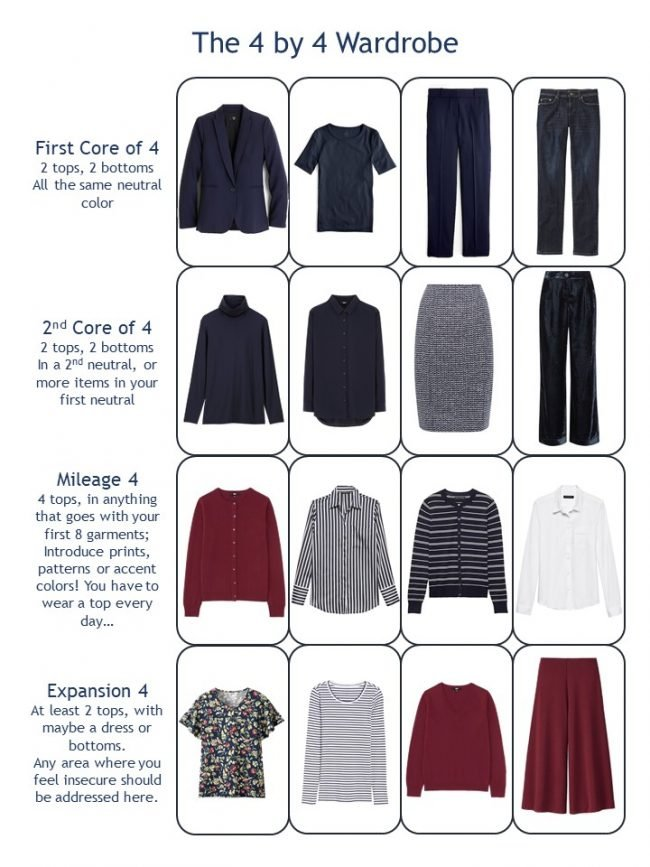 7. 4 by 4 Wardrobe in navy, wine and white