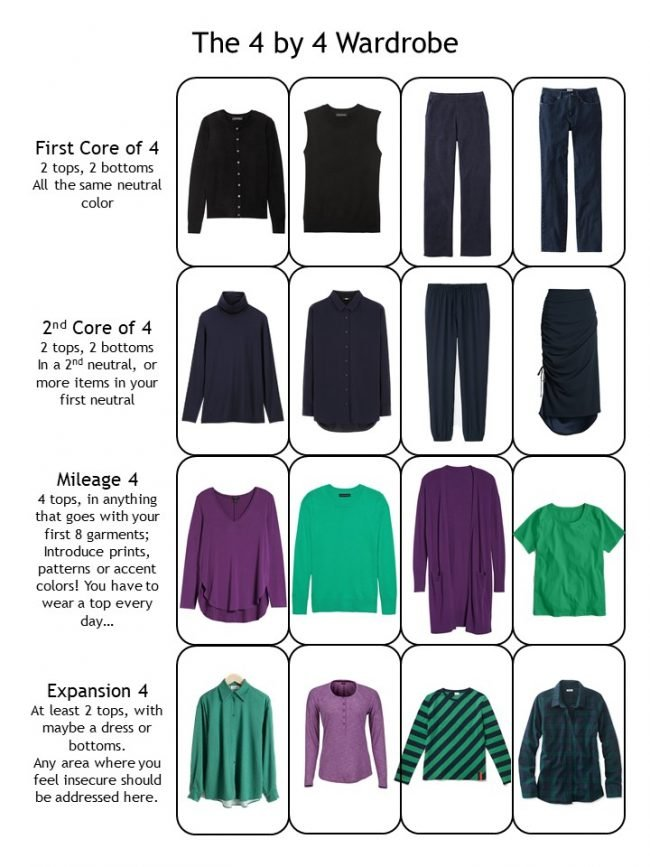 7. 4 by 4 Wardrobe in navy with green and purple