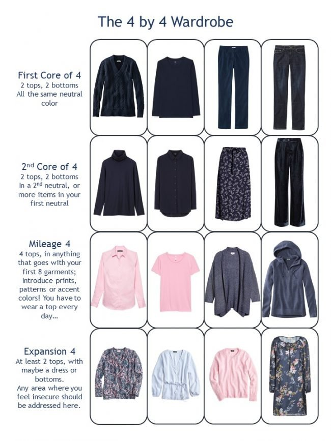 7. a 4 by 4 Wardrobe in navy and pink