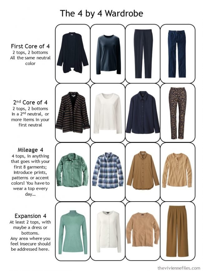 21. final capsule wardrobe in camel and navy with ivory and green accents