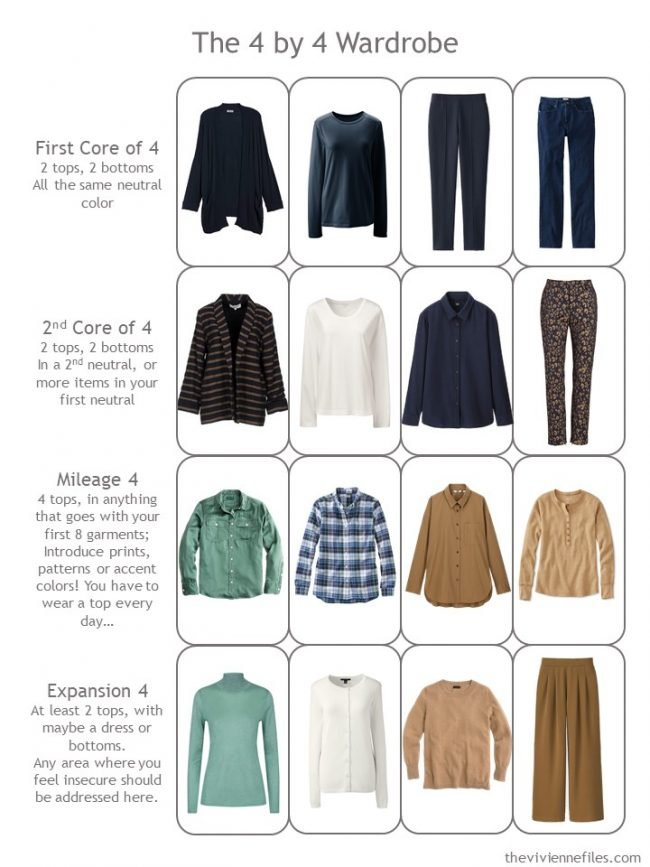 3. 4 by 4 Wardrobe in navy, camel, green and white