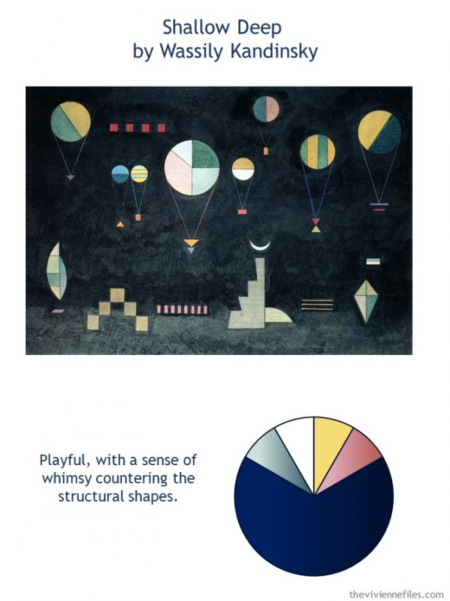 2. Shallow Deep by Kandinsky with style guidelines and color palette