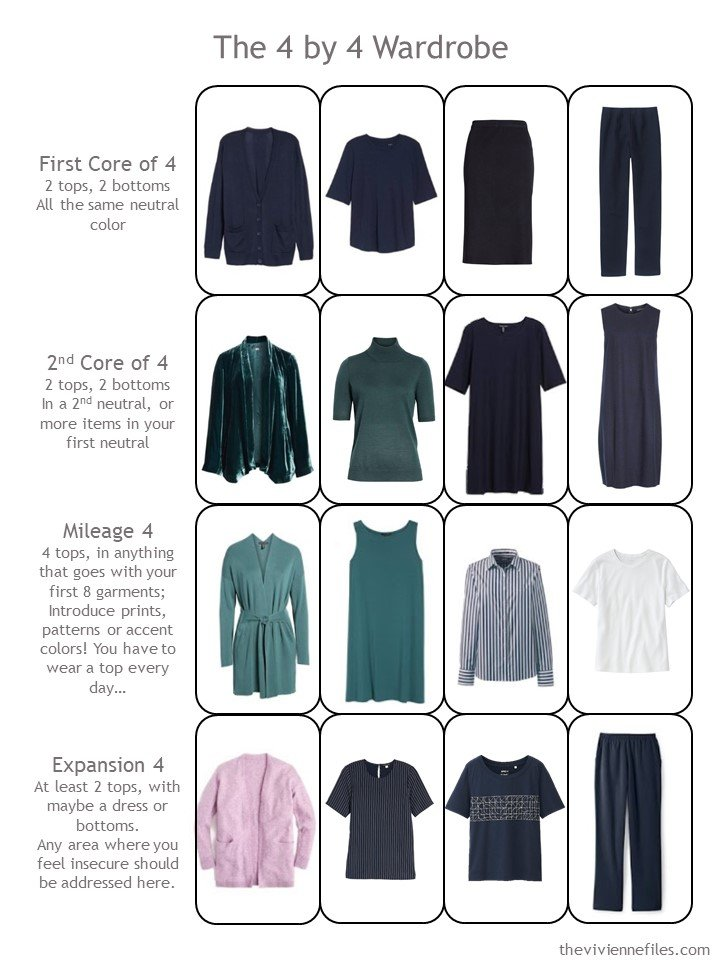 8. 4 by 4 Wardrobe in navy, green and pink