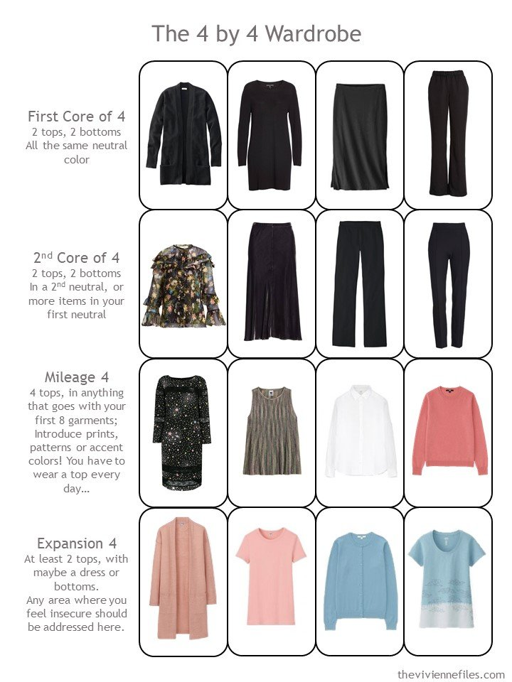 9. 4 by 4 Wardrobe in black and pastels