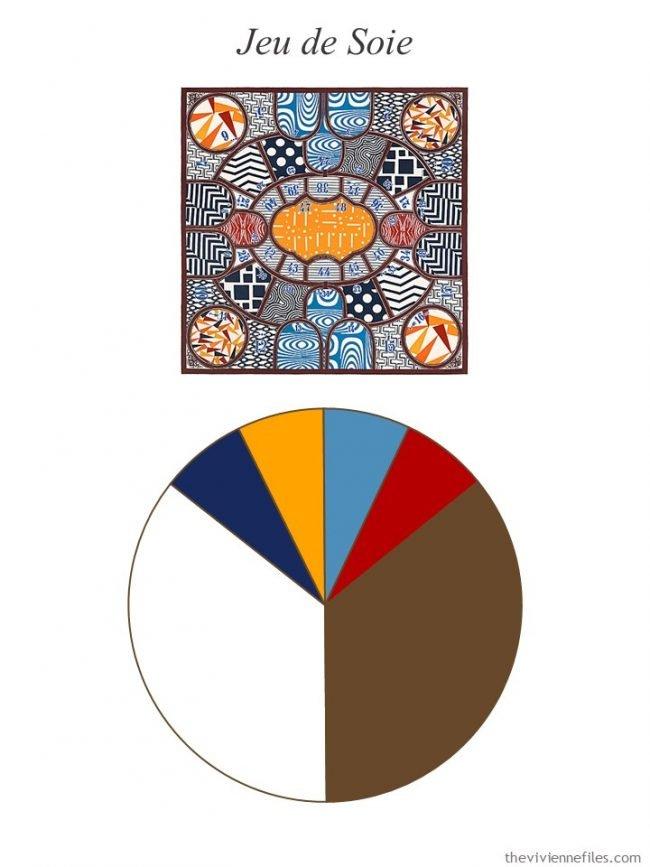 10. Hermes Jeu de Soie with color palette