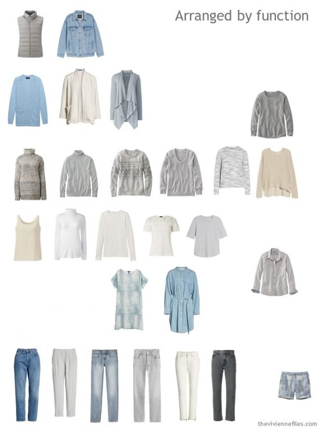 9. evaluating a wardrobe based on function