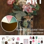 CREATE A CAPSULE WARDROBE INSPIRED BY FLOWERS IN A CRYSTAL VASE BY EDOUARD MANET