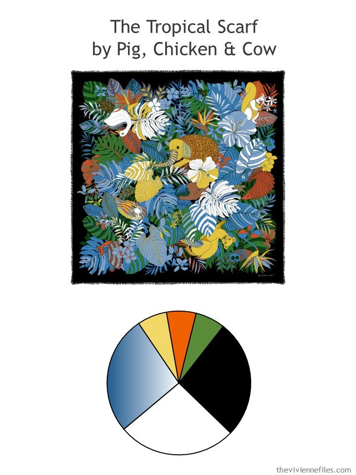 1. The tropical scarf by Pig, Chicken & Cow with color palette