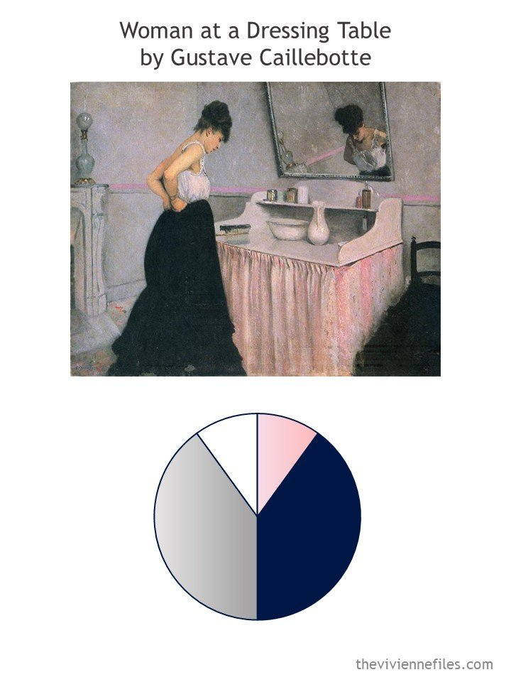 1. Woman at a Dressing Table by Caillebotte with color palette
