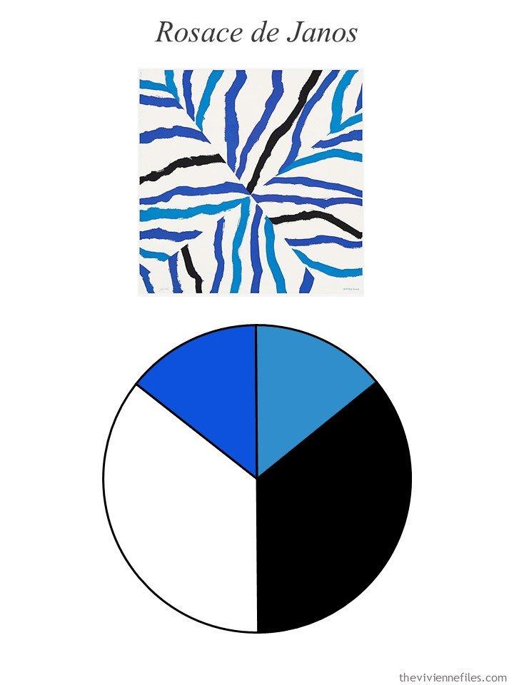 1. Hermes Rosace de Janos with color palette