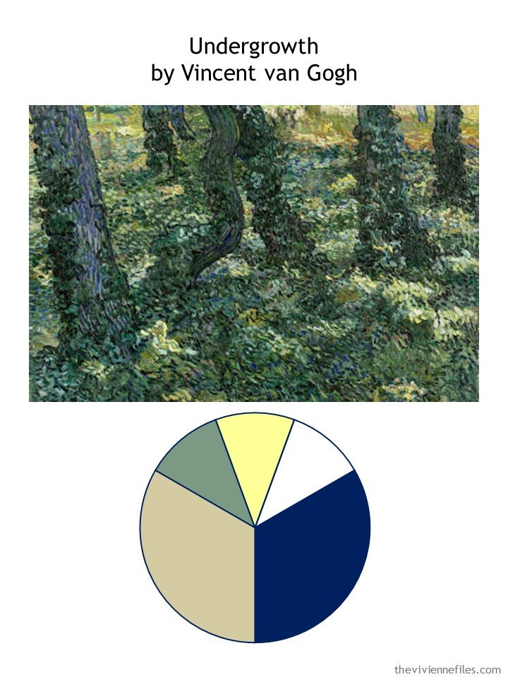1. Undergrowth by Van Gogh with color palette