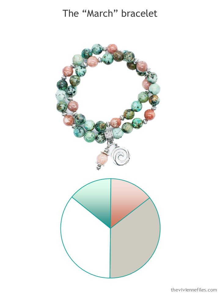 2. Fierce Lynx Designs bracelet with color palette