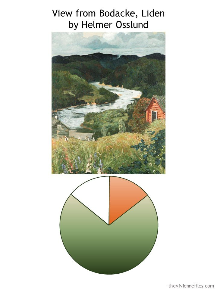2. View from Bodacke with color palette