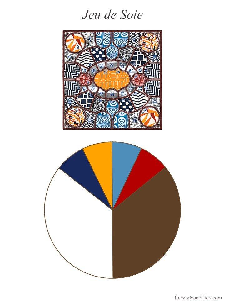 21. Hermes Jeu de Soie with color palette