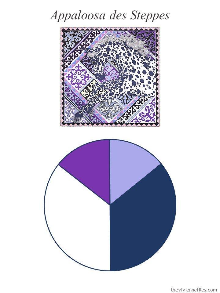 6. Hermes Appaloosa des Steppes with color palette