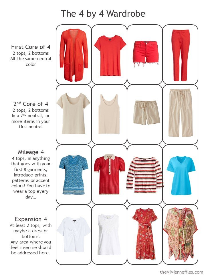 7. 4 by 4 Wardrobe in red, beige, turquoise and white