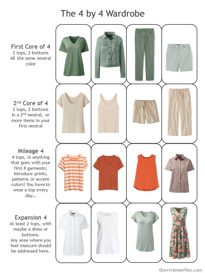 8. 4 by 4 Wardrobe in Hedge Green, Beige, shades of Rust, and white