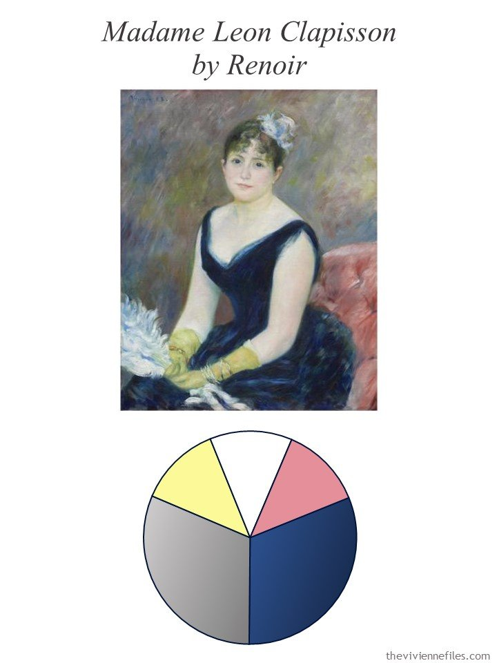 1. Mme Leon Clapisson by Renoir with color palette