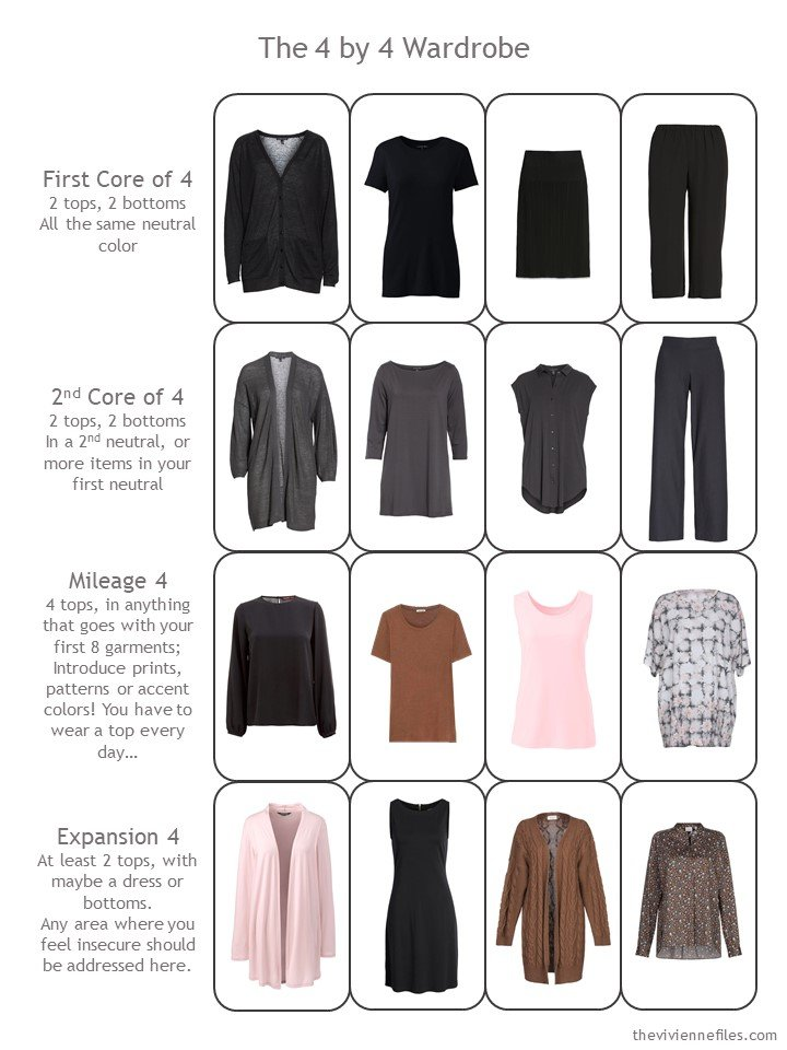 15. evaluating a wardrobe for a 4 by 4 wardrobe