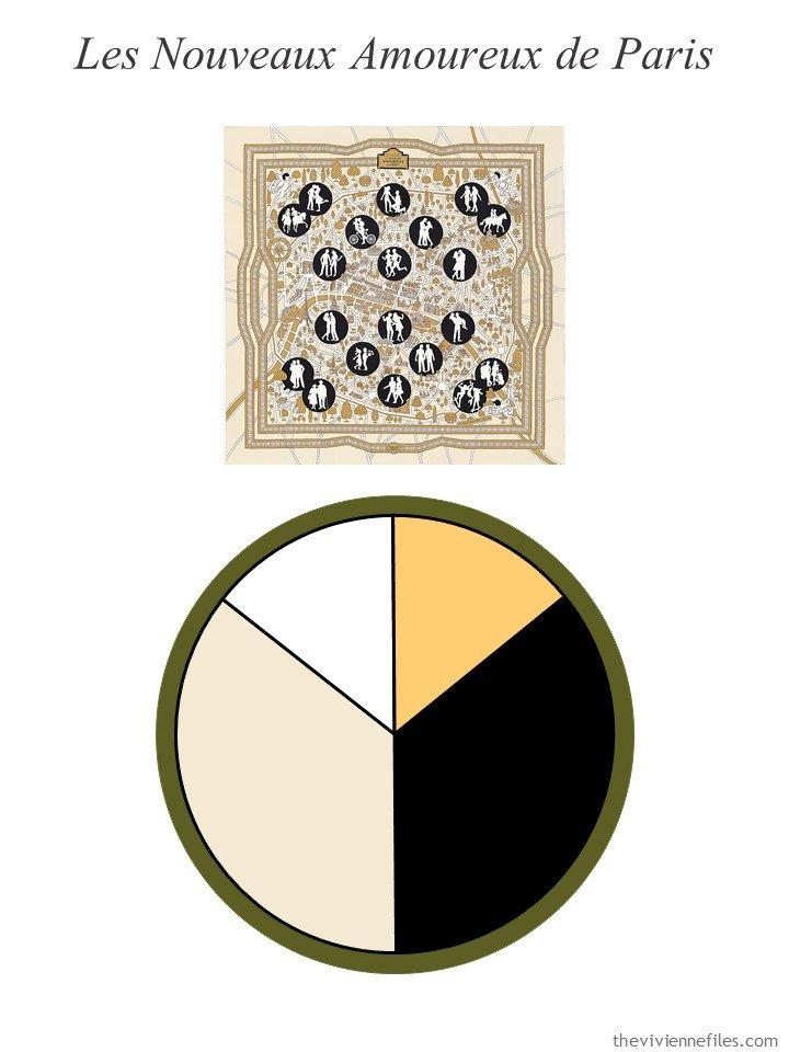 21. Hermes Les Nouveaux Amoureux de Paris with color palette