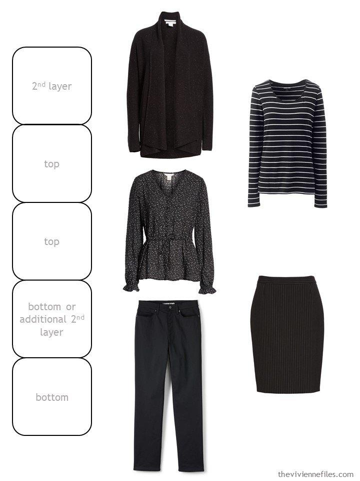 2. black wardrobe cluster