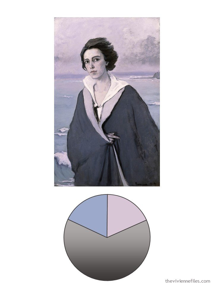 5. At the Seaside by Romaine Brooks with color palettte
