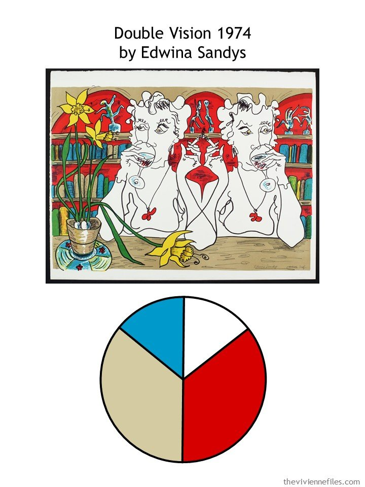 shows the color palette presented by the painting Double Vision 1974 by Edwina Sandys